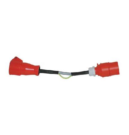 CEE 16A Differenzstromadapter für Schutzleiterstrommessung