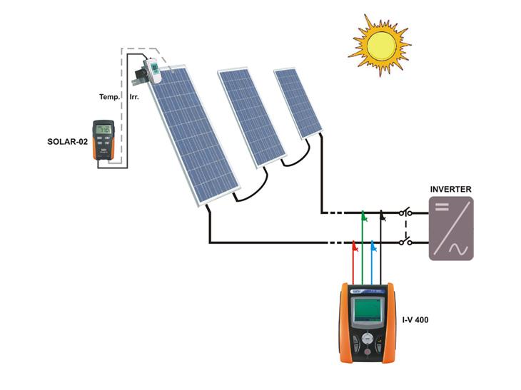Solar-02  Externer Datenlogger